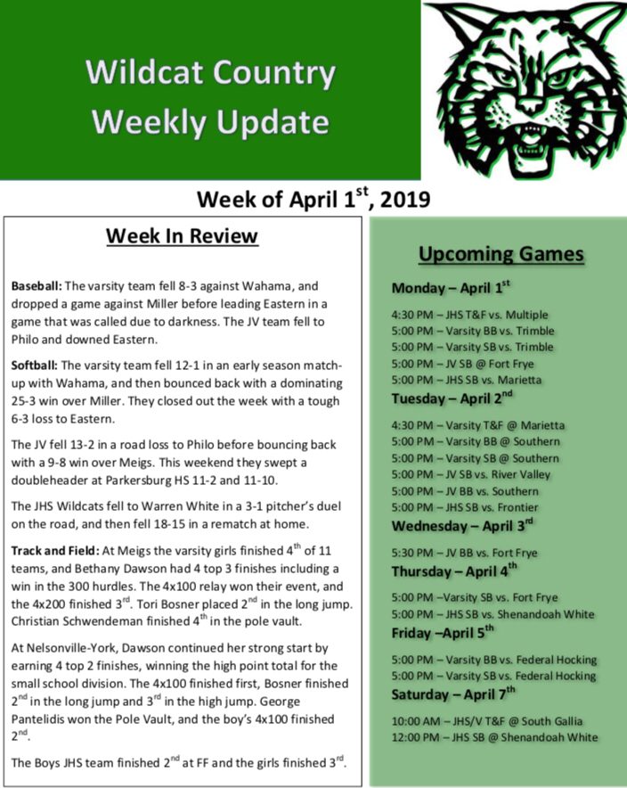4-1-19 Wildcat Country Update